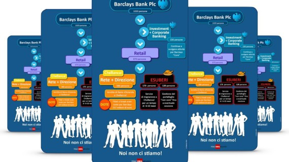 Barclays Bank: la sintesi in infografica