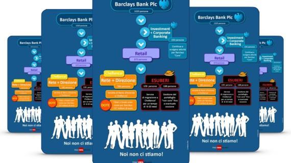 Barclays Bank: la sintesi in infografica
