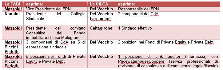 Immagine tabella