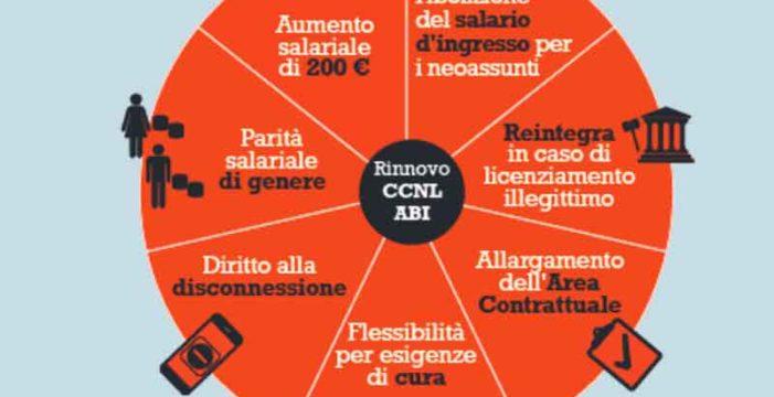 Rinnovo CCNL ABI: dichiarazioni del Segretario Generale Fisac